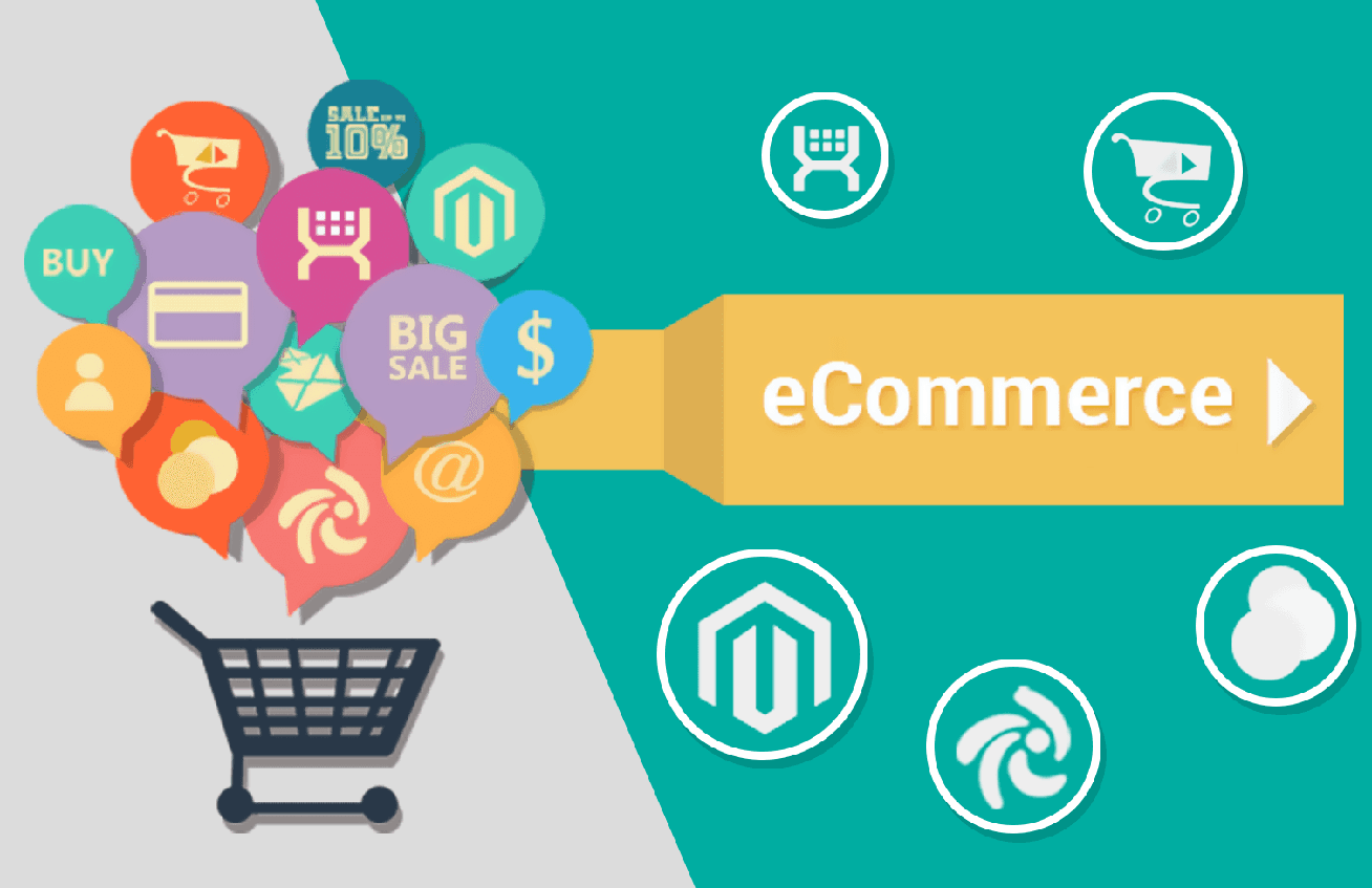 ecommerce strategy template